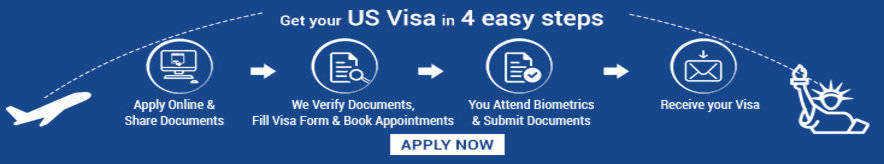 US Visa types- Types of tourist visa to US - Akbar Travels