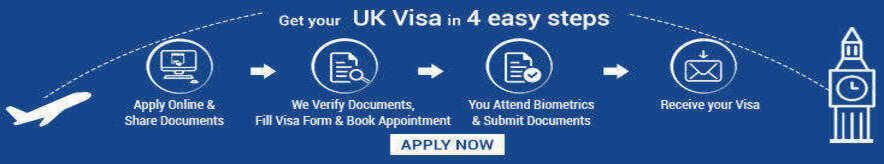 UK Visa types- Types of tourist visa to UK - Akbar Travel