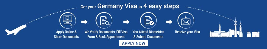 Germany Visa Fees From India Visa For Indians Akbar Travels